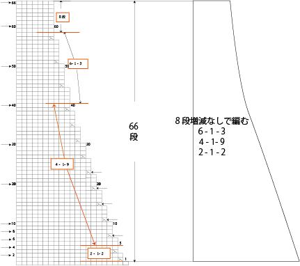 詳細編み図と簡易編み図(2)