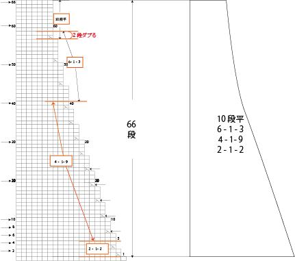 詳細編み図と簡易編み図